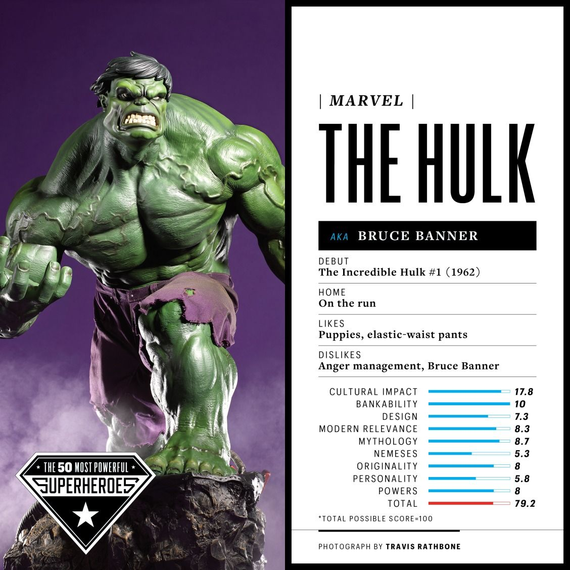 50 Most Powerful Superheroes Ever Ew Ranks The Top 10