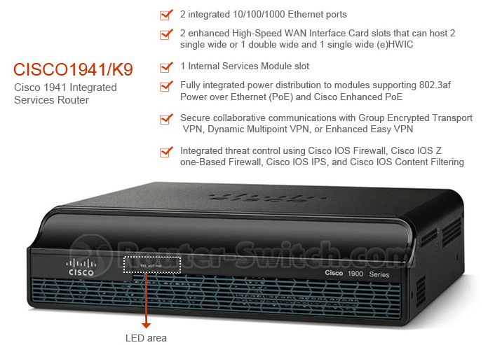 Cisco 1941/K9 router Key features and functions overview