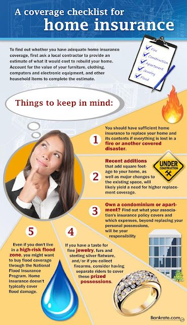 Infographic A Checklist For Home Insurance Coverage Home