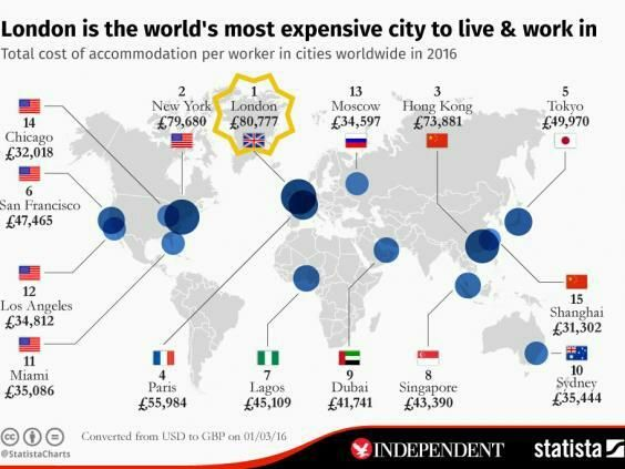 The map that shows london is the most expensive city in which to beautiful maps on gumiabroncs Image collections