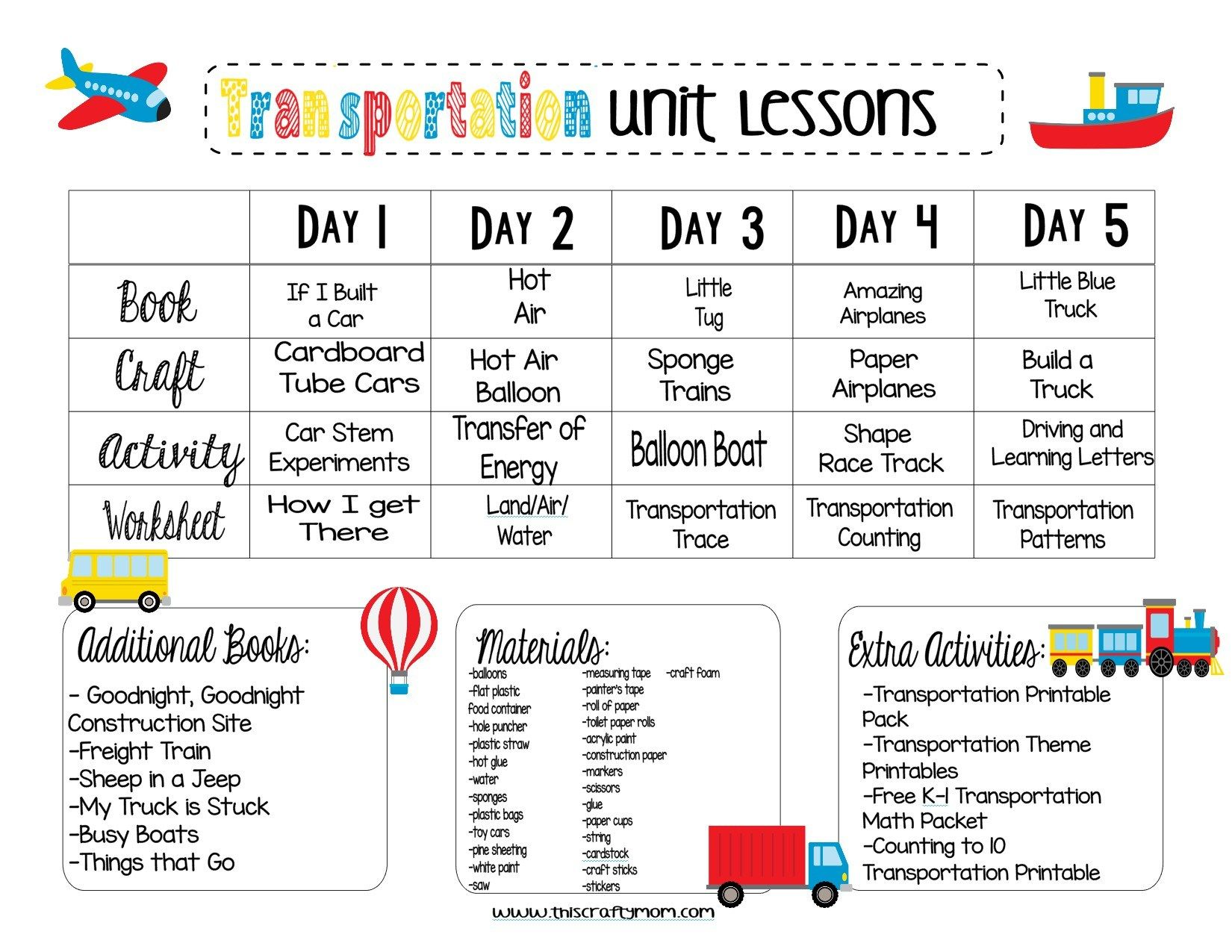 Pin On Lesson Plans