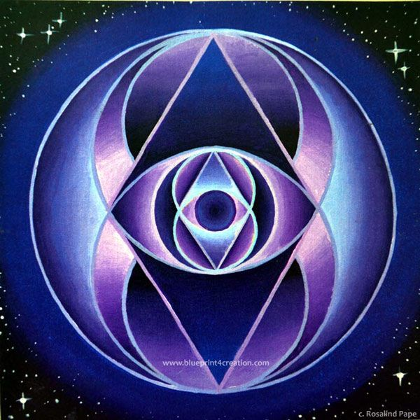 The Third Eye Chakra 2 Petals Create The Vesica Piscis Sacred G
