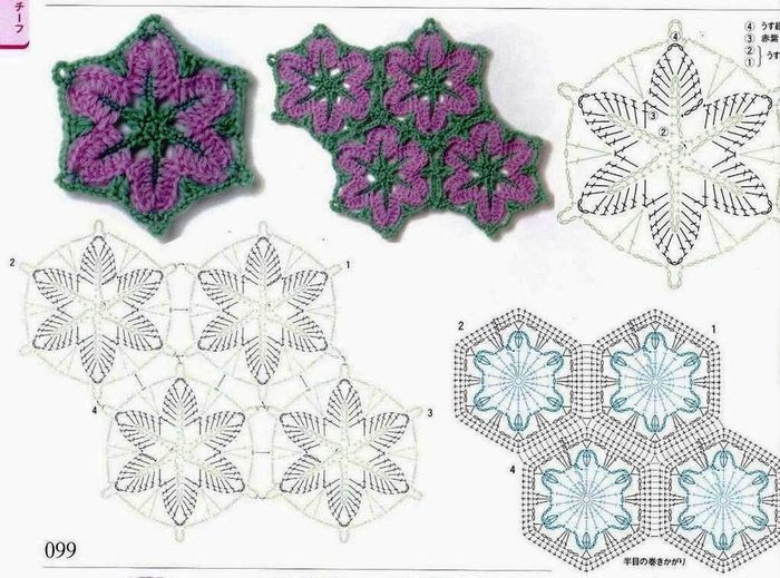 Hexagon Crochet Motif Diagram Circuit Connection Diagram