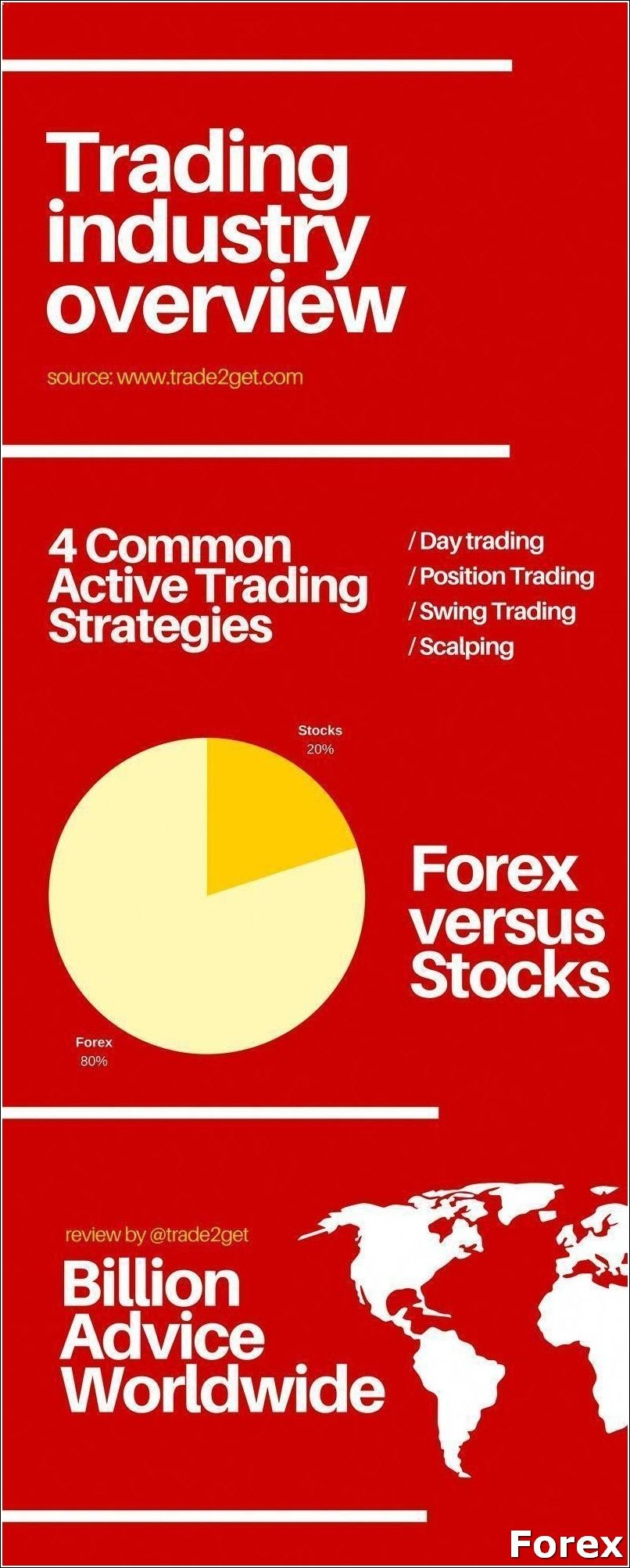 Forex Tips 1 Trade With Demo Account Find Out More At The