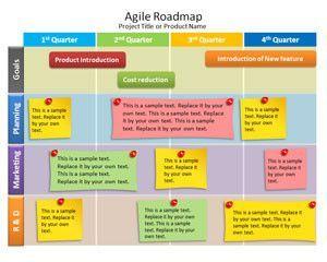 agile roadmap powerpoint template work ideas pinterest