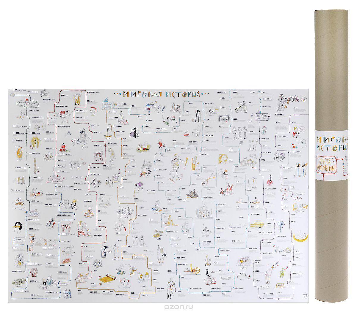 025d566c41ab6 История человечества в одном плакате. | Купить школьный учебник в книжном  интернет-магазине OZON.ru