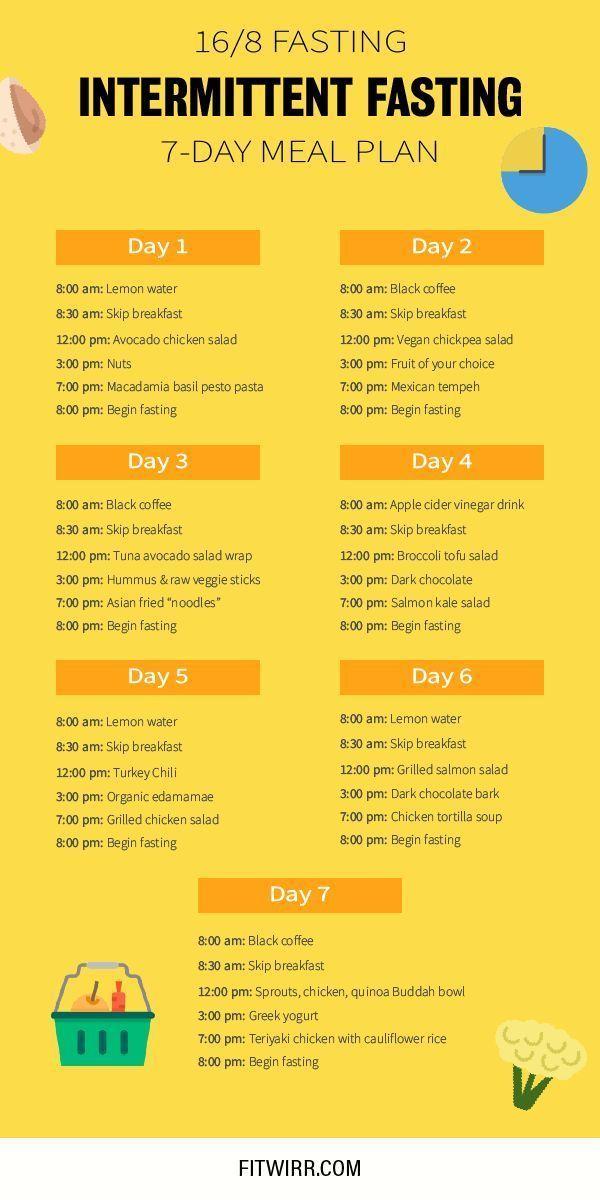 Photo of 16/8 Fasten: Fastenplan für 7 Tage und 16 Stunden (intermittierendes Fasten), 1… – Diet meal plans – Dasova Blog