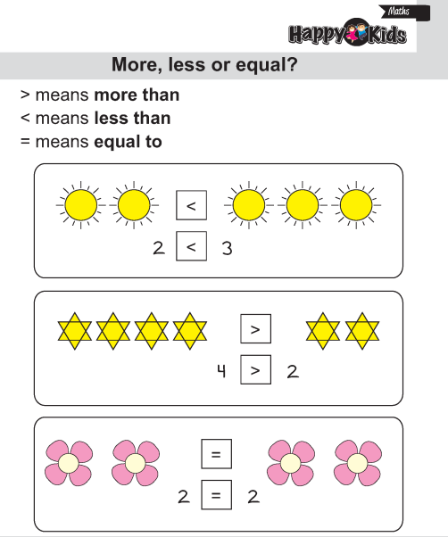 Kindergarten Maths More, Less Or Equal http://preschool.wordzila.com ...