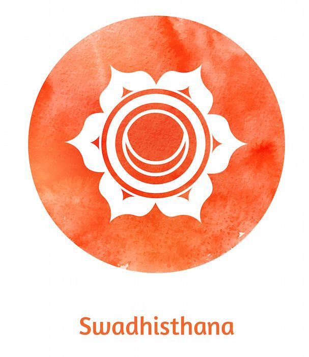 Discover The Meaning Of The Original Sacral Chakra Symbol Chakra