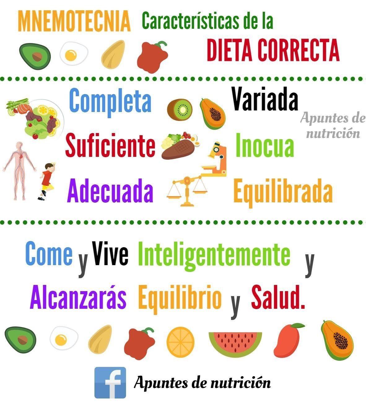 dieta completa variada y equilibrada