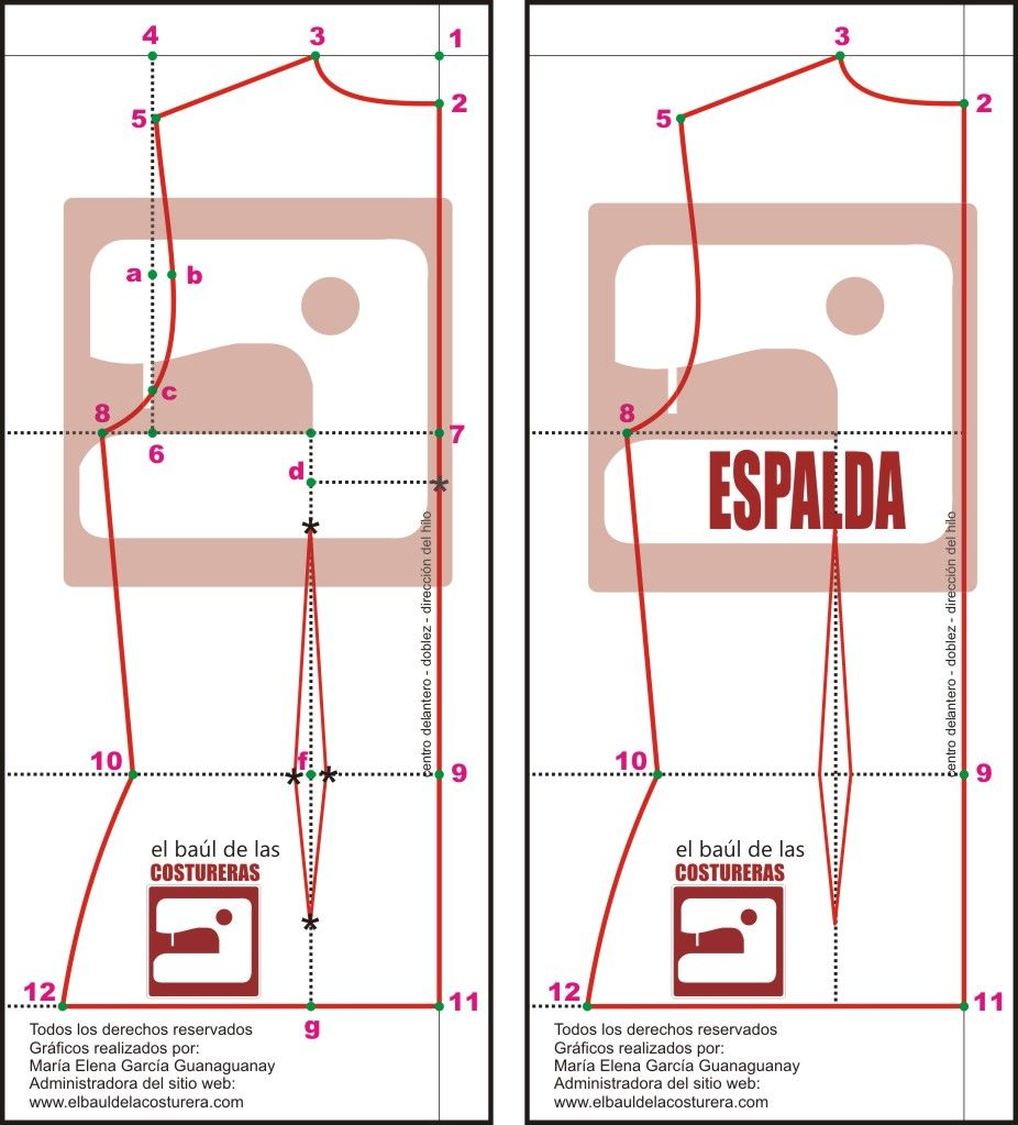 Molde de costura blusa sin pinza de busto | Cosiendo-Sewing