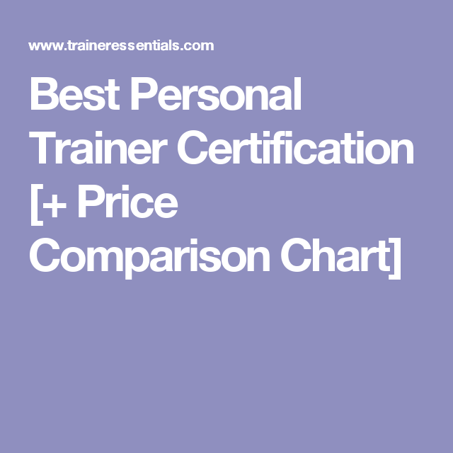 best personal trainer certification [+ price comparison chart ...