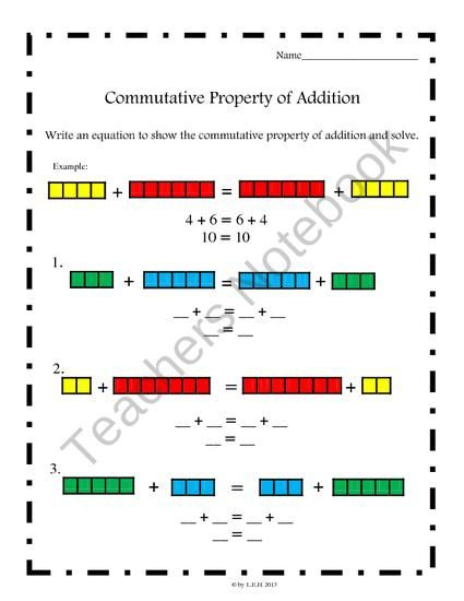 Commutative Property of Addition Worksheets (Common Core Aligned ...