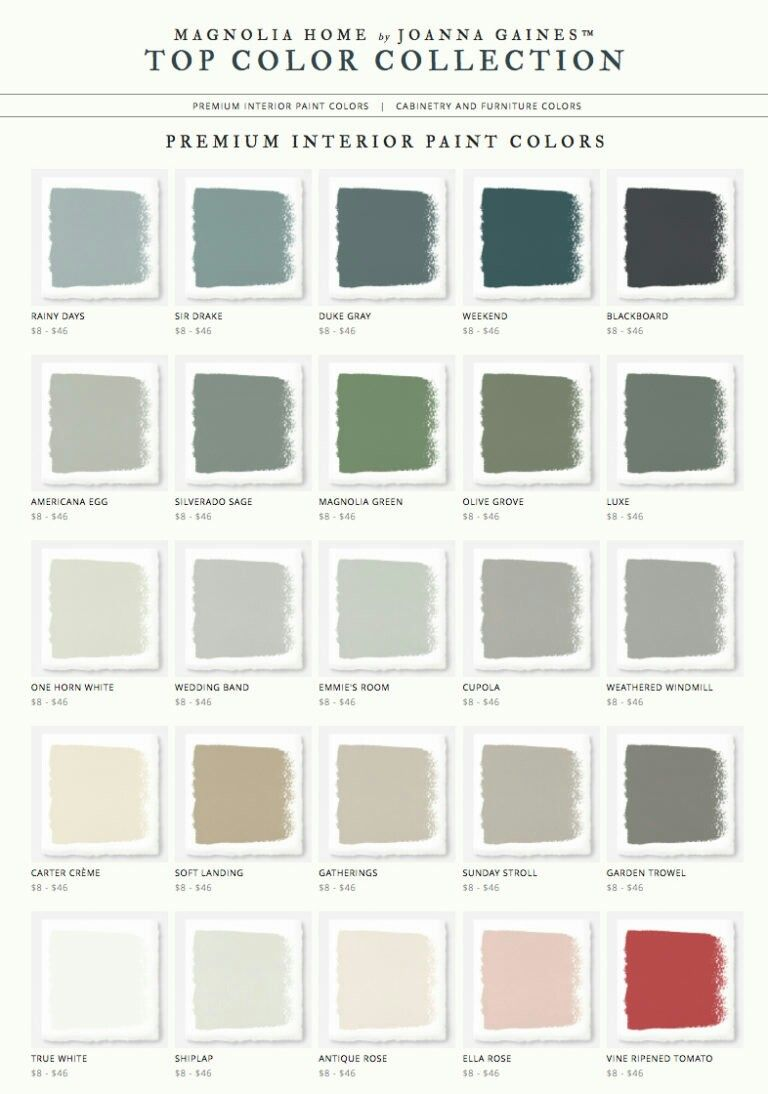 Joanna gaines interior paint recommendations ideas for - Joanna gaines interior paint colors ...