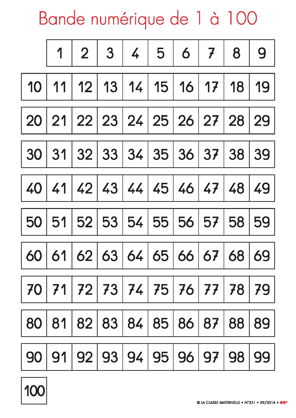 Une Bande Numerique De 0 A 100 Pour Les Eleves Plus