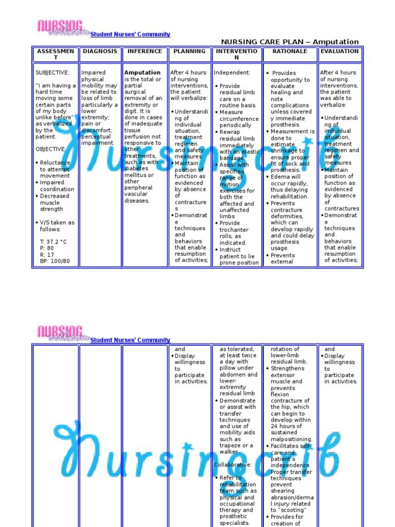 Nursing Care Plan For Amputation Nursing Care Plan Care Plans Nursing Care