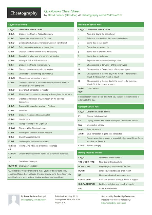 Quickbooks Cheat Sheet From Davidpol Common Shortcut Keys For