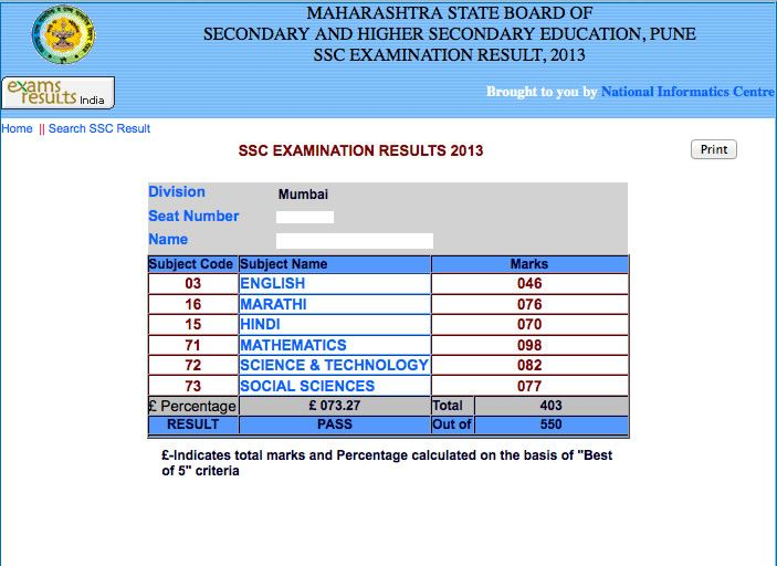 Maharashtra Board Ssc 2014 Result Unveiled Results Exams