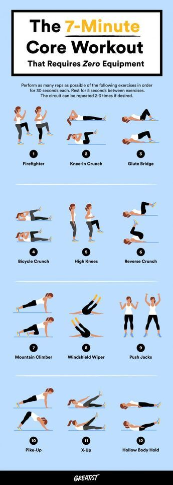 Célèbre The 7-Minute, Science-Backed Core Workout With No Equipment  TX46