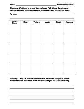 Mineral Identification Worksheet Middle School Worksheets | minerals ...