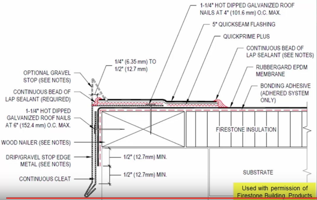 Image Result For Flat Roof Flashing Detail Arch Bsi In