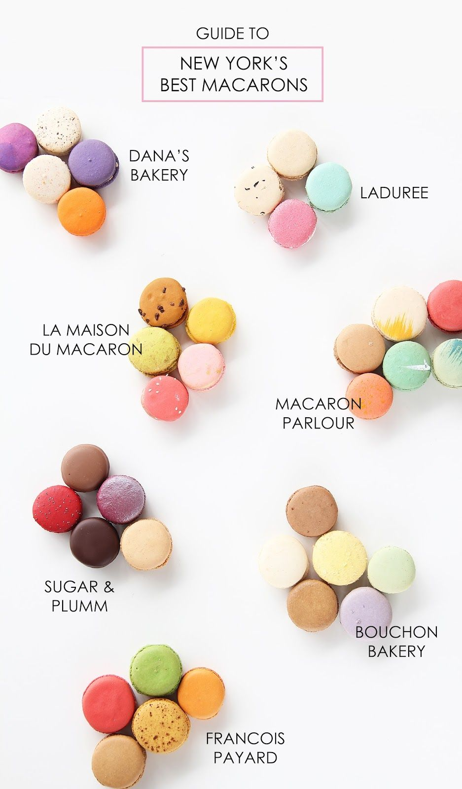 Guide To New York S Best Macarons Aww Sam