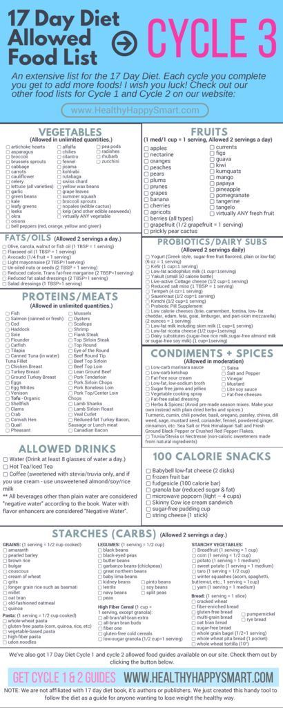 17 Day Diet Cycle 1 Cycle 2 Cycle 3 Food List Health And