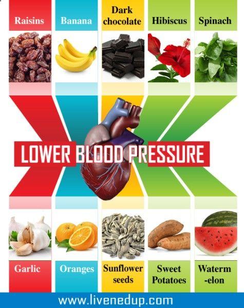 can diet gym cuasue high blood pressure