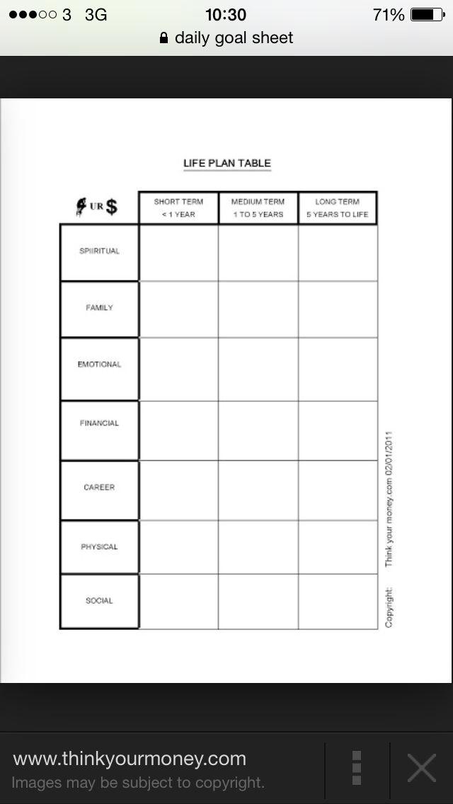 Life Plan Table Goals Worksheet Life Plan Template Goals Template