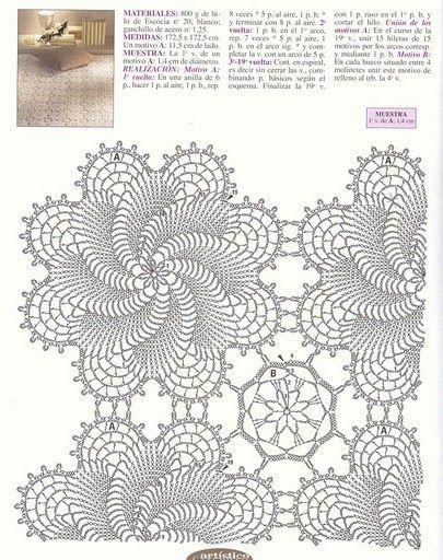 crochet - caminhos de mesa -runners - Raissa Tavares - Picasa Web ...