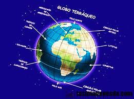 Globo Terraqueo Dibujo Y Sus Partes Hemisferio Busqueda De Google Globo Terraqueo Dibujo Globo Terraqueo Globo