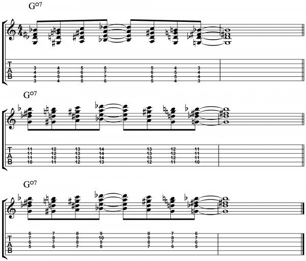 Jim Hall Diminished Chords Lick Guitar Lessons Pinterest
