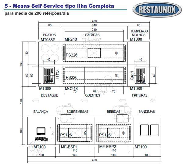 Restaunox: 5 ideias de Layout para Mesas Self Service | Restaurantes ...
