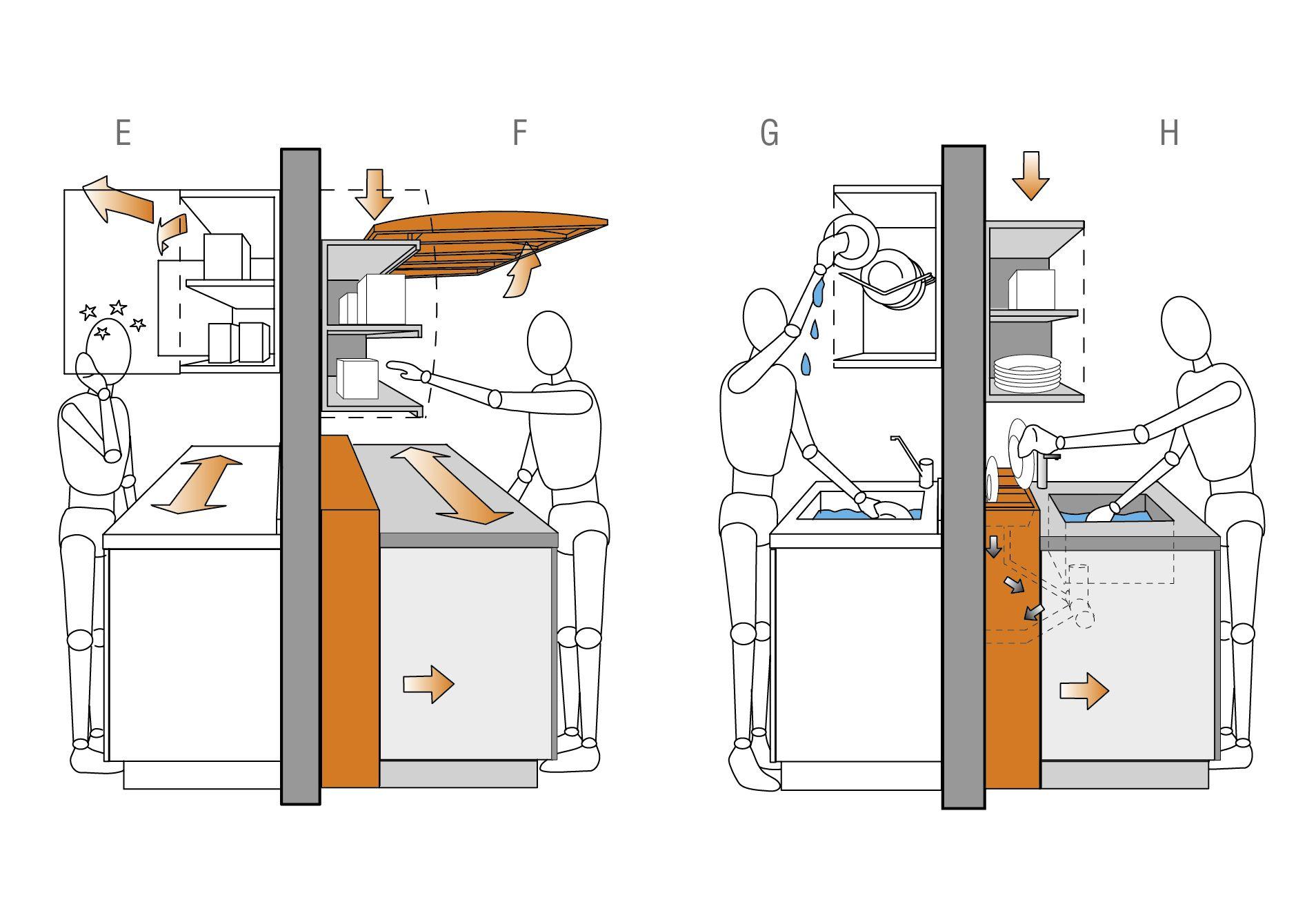 Hauteur et largeur du plan de travail de la cuisine - Dimensions plan de travail cuisine ...