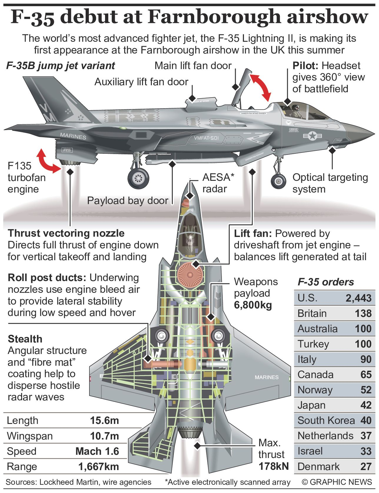 Pin by Bruce Craig on Aviation | Fighter jets, Airplane