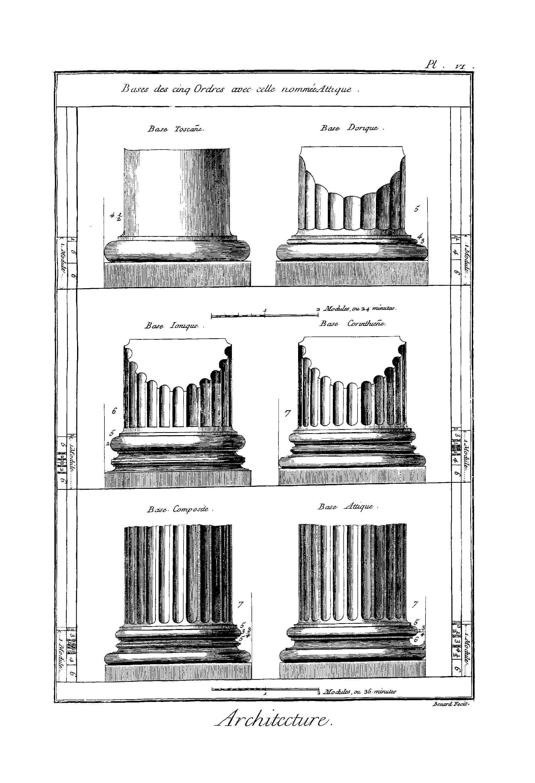 Architecture Planche VI