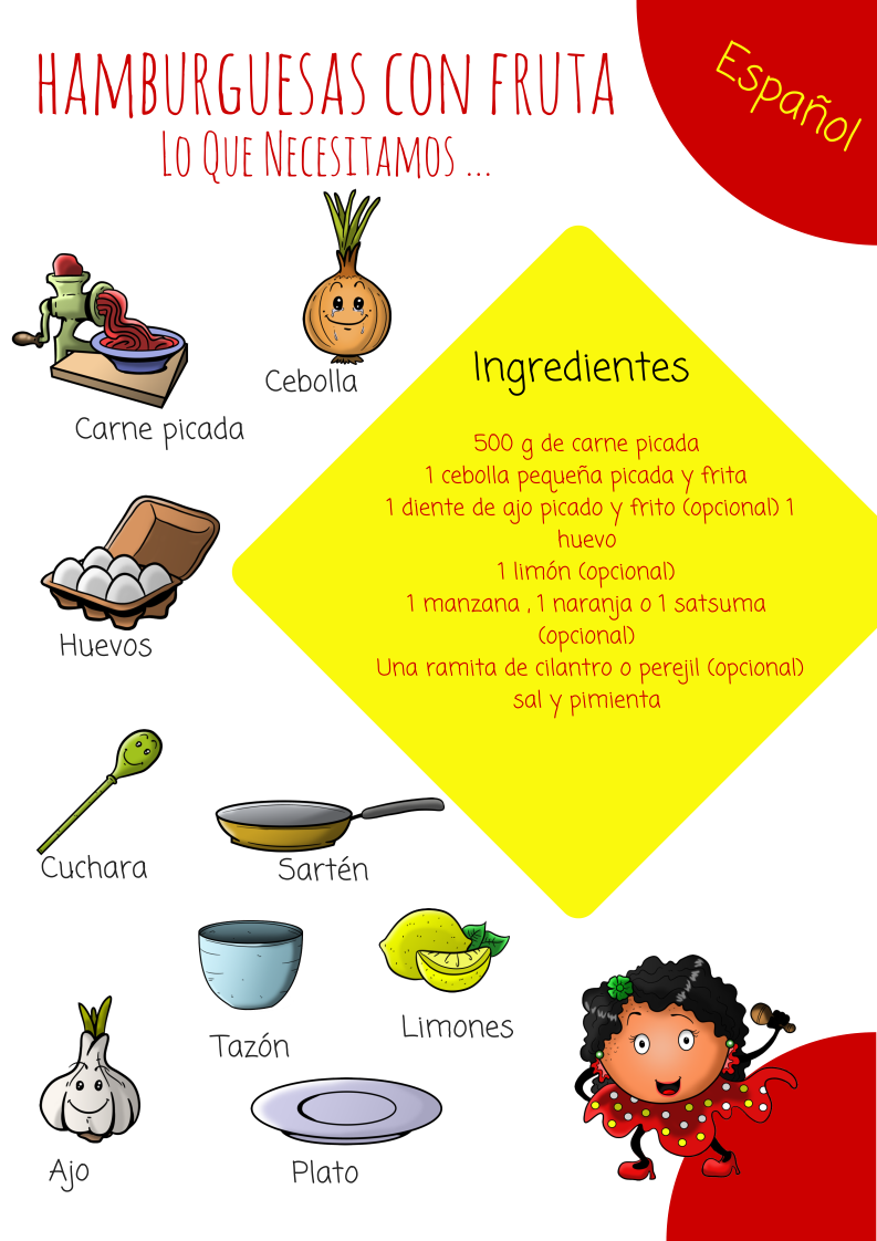 A great recipe for nationalburgerday hamburguesas con fruta spanish language a great recipe for nationalburgerday hamburguesas con fruta forumfinder Image collections