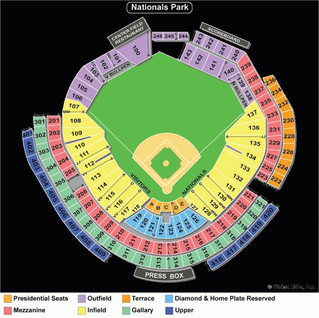 Nats Seating Chart Nationals Park National Stadium Seating Charts