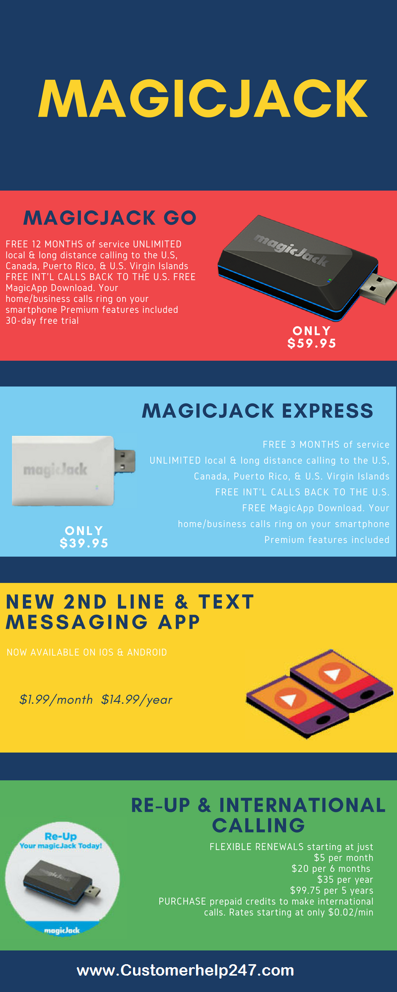 How To Get A Magicjack Phone Number On Iphone