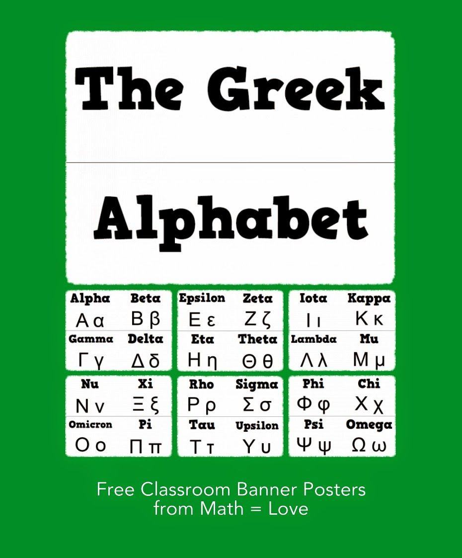 Free Greek Alphabet Banner Poster (With images