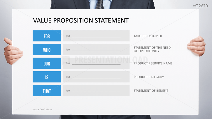 Value Proposition Powerpoint Template  Business Planning