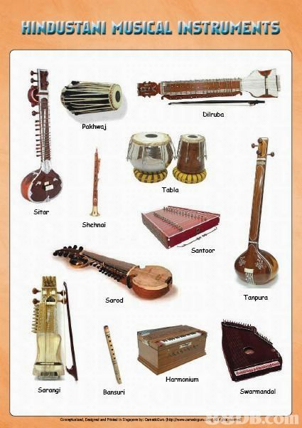 Hindustani North Indian Instruments This Is The Performance Tradition Usually Associ Indian Musical Instruments Traditional Music Hindustani Classical Music