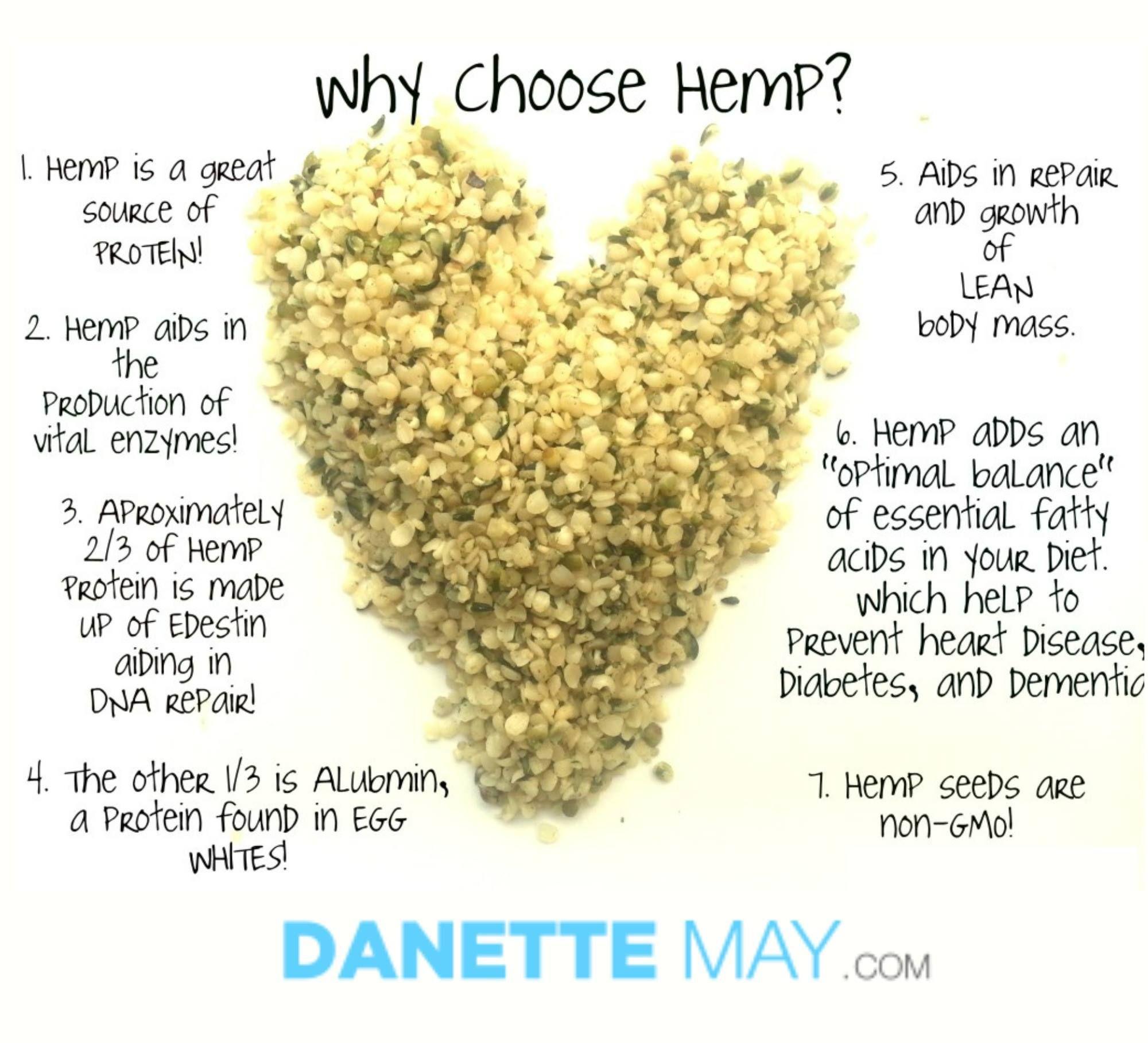 Healthy Hemp Seeds are little powerhouses! | Hemp seed benefits, Healthy,  Health food