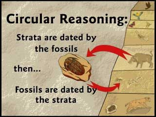 In this segment from Lies in the Textbook, Dr. Hovind discusses the circular reasoning of dating fossils and rocks. Available to stream on ROKU and online at www.g2rmedia.com.
