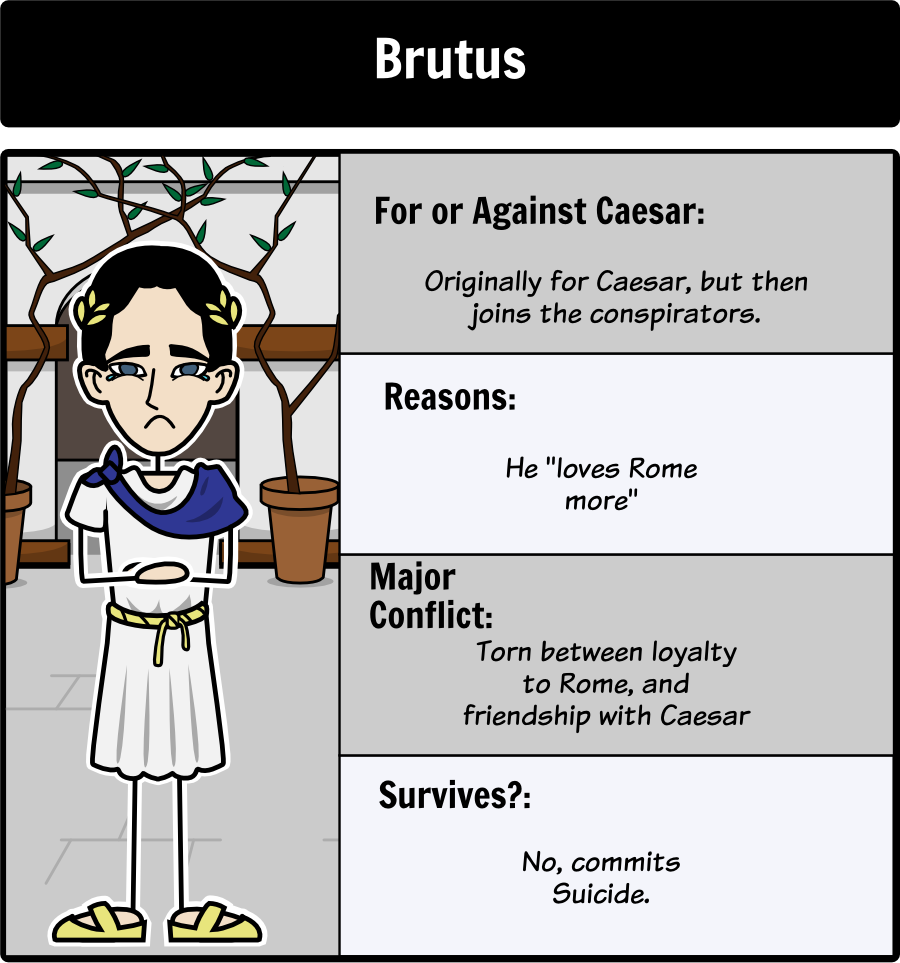 the tragedy of julius caesar character map let s create a  julius caesar brutus was julius caesars friend but as caesar started to attempt to gain more power brutus became conflicted and participated in getting