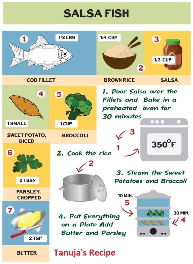 My recipe for salsa fish food recipes zilla pinterest easy 15 best delicious and healthy brain food recipes forumfinder Image collections