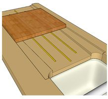 Another closer look at drainboard and cutting board working together