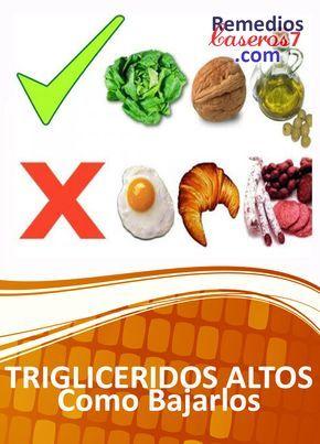 Como afecta los trigliceridos altos