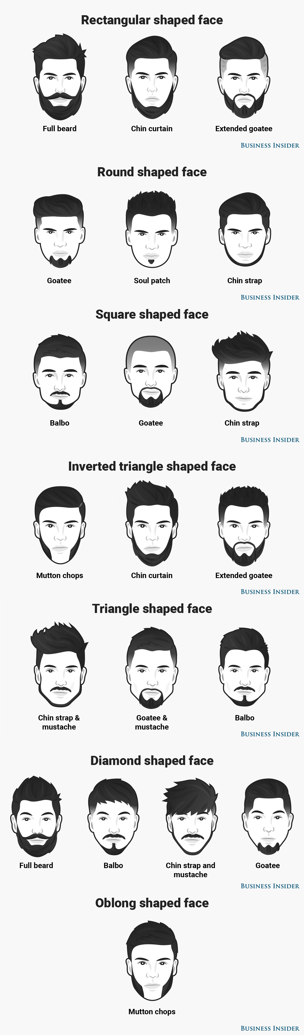 Black men haircut styles chart this is the best beard style for every face shape  beard styles