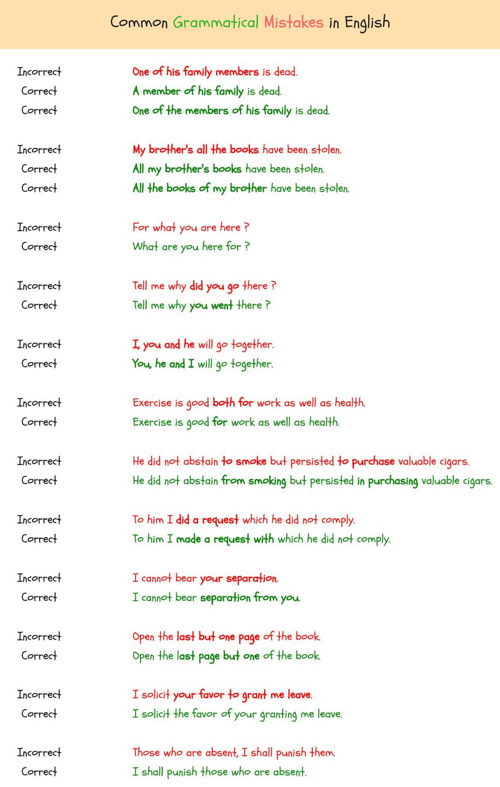 Grammatical Errors 150 Common Grammatical Errors In